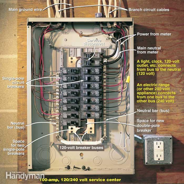 new electrical panels mississauga we do new electric panel rh electricalcompany ca Basic Electrical Wiring Diagrams 120V Electrical Switch Wiring Diagrams